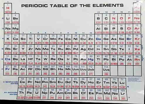 Large Periodic Table Poster